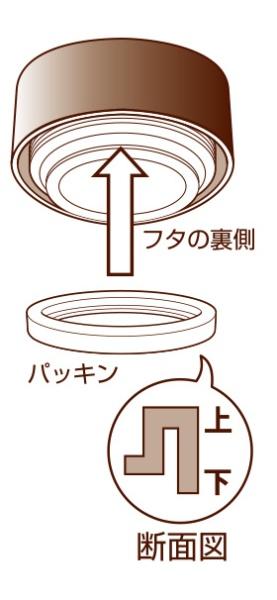 タフコtafuco保温・保冷対応ステンレスボトル250mlFreeCafe(フリーカフェ)ステンレスF-2634[F2634]