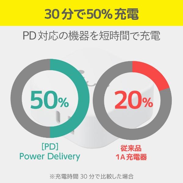 エレコムELECOMAC充電器42WType-Cケーブル同梱1.5mホワイトフェイスMPA-ACCP14WF[2ポート/USBPowerDelivery対応]