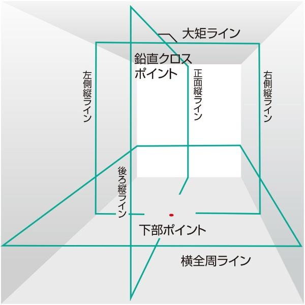 TJMデザインタジマゼロブルーセンサーリチウムKJCジュコウキ・サンキャクセットZEROBLS-KJCSET