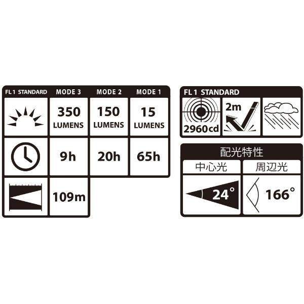 TJMデザインタジマLEDヘッドライトF351DシルバーLE-F351D-S