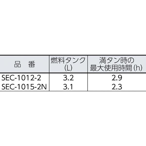 スーパー工業SUPERINDUSTRIESスーパー工業エンジン式高圧洗浄機SEC1015−2N(コンパクト&カート型)SEC-1015-2N【メーカー直送・代金引換不可・時間指定・返品不可】