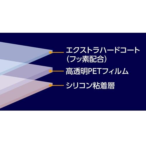 ハクバHAKUBAEX-GUARD液晶保護フィルム(オリンパスOLYMPUSPENE-PL10/E-PL9/PEN-F/OM-DE-M10MarkIII/E-M10MarkII専用)EXGF-OEPL10
