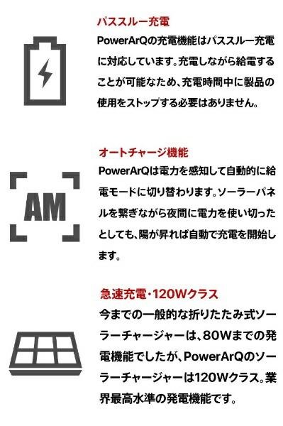 加島商事SmartTapソーラーパネル120W/18V折りたたみ式DC8mmSTSL120FD-MC4