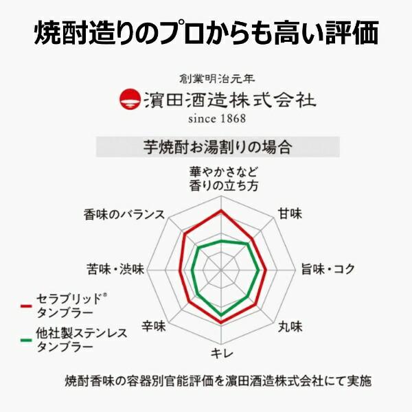 京セラKYOCERAセラブリッドタンブラーCTB-420-PKピンク[420ml][CTB420PK]