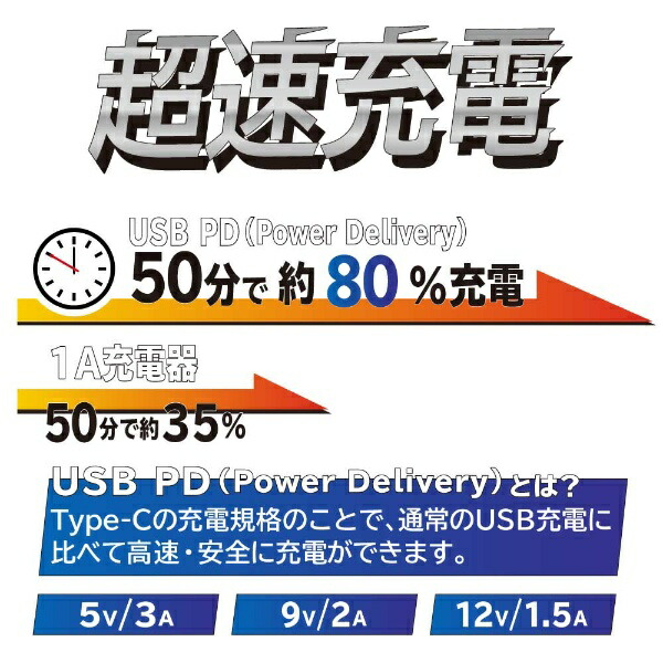 OWLTECHオウルテックPD対応USBType-C1ポートAC充電器PowerDelivery3.0対応最大出力18WOWL-ACPD1C18-WHホワイト