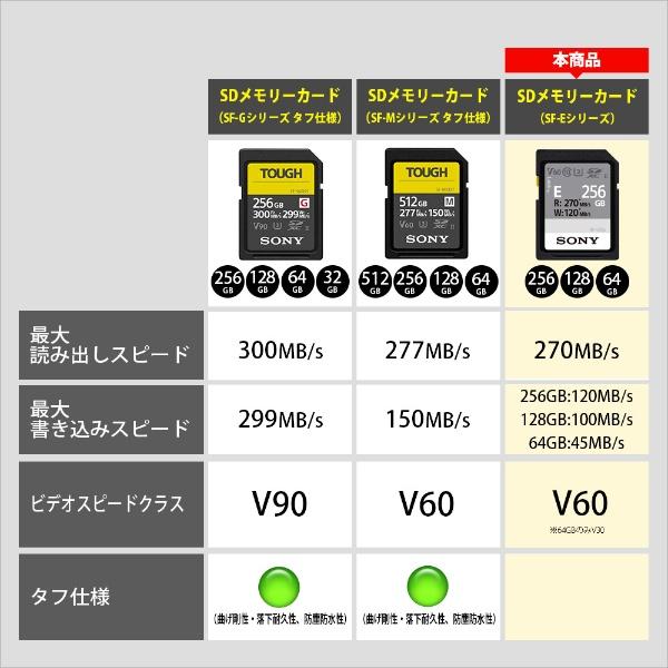 ソニーSONYSDXCカードUHS-IISF-EシリーズSF-E256[256GB/Class10][SFE256T1]