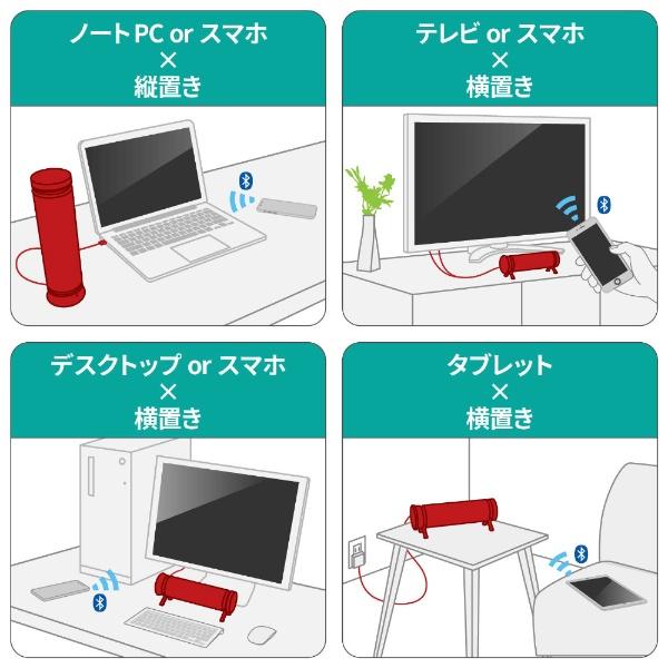 エレコムELECOMSP-PCBS01UWHミニサウンドバースピーカーbehav有線・Bluetooth両対応ホワイト[USB電源]