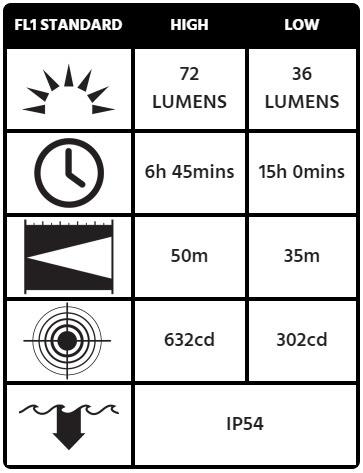 ペリカンPelican2755CCHKヘッドランプ(2755CCHeadlamp)PELICAN(ペリカン)2755HKCC[LED/単4乾電池×3/防水]