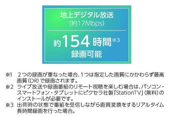 富士通FUJITSUFMVF56D3LBデスクトップパソコンESPRIMOFH56/D3(テレビ機能)ホワイト×ネイビー[23.8型/HDD:1TB/SSD:256GB/メモリ:8GB/2020年1月モデル][23.8インチoffice付き新品一体型windows10]