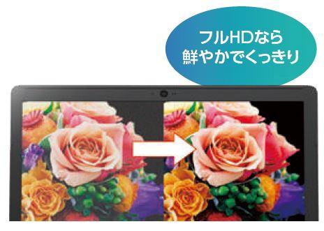 富士通FUJITSUFMVA52D3WBノートパソコンLIFEBOOKAH52/D3プレミアムホワイト[15.6型/intelCorei5/Optane:32GB/SSD:512GB/メモリ:8GB/2020年1月モデル][15.6インチoffice付き新品windows10]【point_rb】