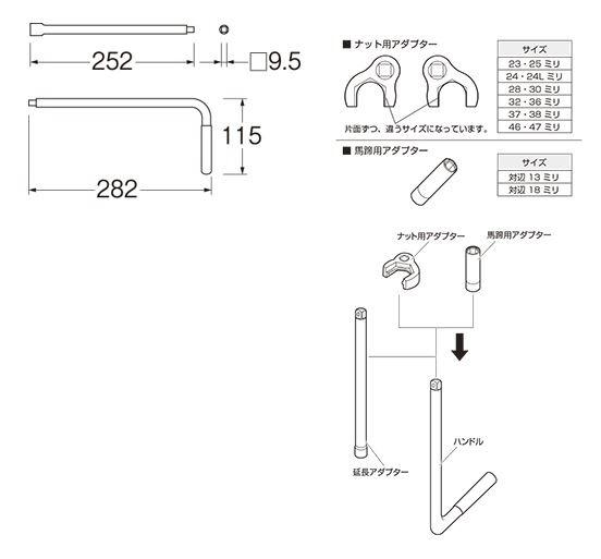 三栄水栓SANEI立水栓締付工具セットR3510S