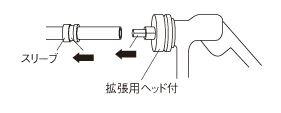 三栄水栓SANEI拡管工具R8360
