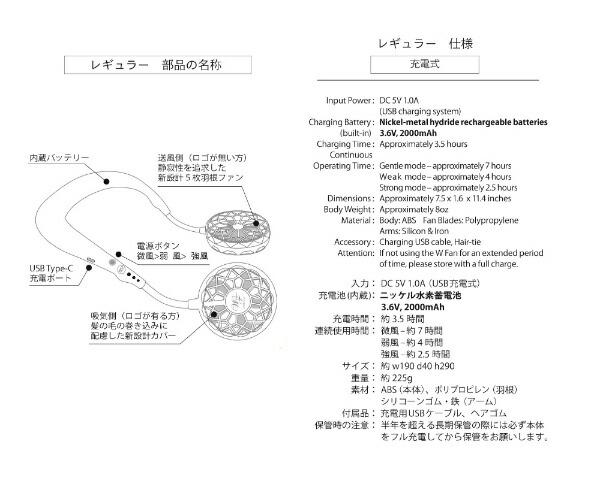 スパイスSPICEDF210GDW-fan限定カラーモデルゴールド[首掛け携帯扇風機ハンズフリー]