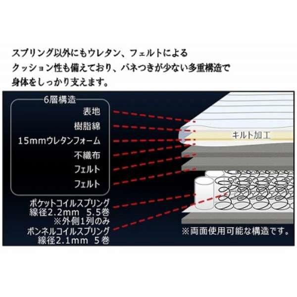 友澤木工TOMOZAWA【マットレス】ボンネルマットレス(圧縮ロール)MOD16324D(ダブルサイズ)【受注生産につきキャンセル・返品不可】
