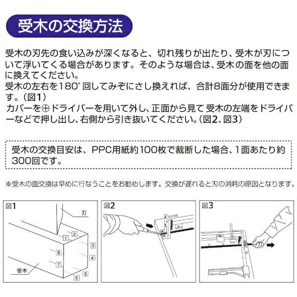 プラスPLUS断裁機受木PK-511UPK-511U
