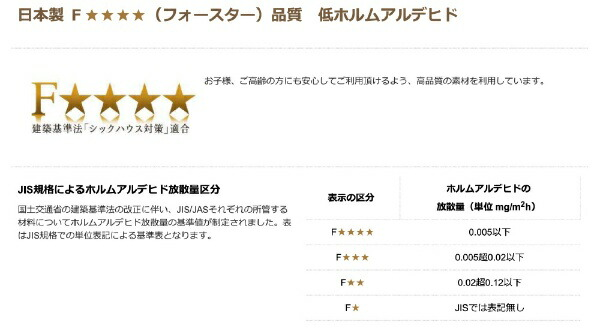 大洋TAIYOShelfit(シェルフィット)日本製ラック本棚(幅45x高さ180cm)ライトナチュラルカラーラックNC1845LN
