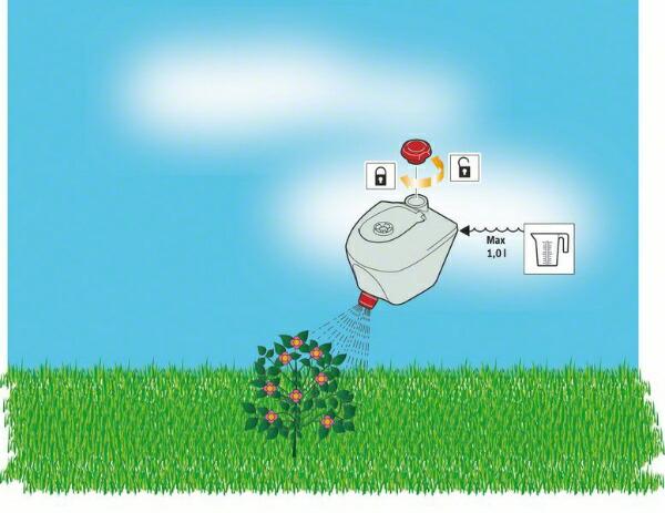 BOSCHボッシュ噴霧器アイシオISIO2、ISIO2/J型用F016800330
