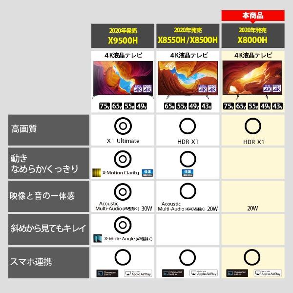 ソニーSONY液晶テレビBRAVIA(ブラビア)KJ-43X8000H[43V型/4K対応/BS・CS4Kチューナー内蔵/YouTube対応/Bluetooth対応][テレビ43型43インチ]