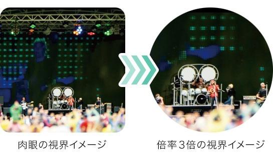 レイメイ藤井SPALDINGオペラグラスグリーンRXB1505M