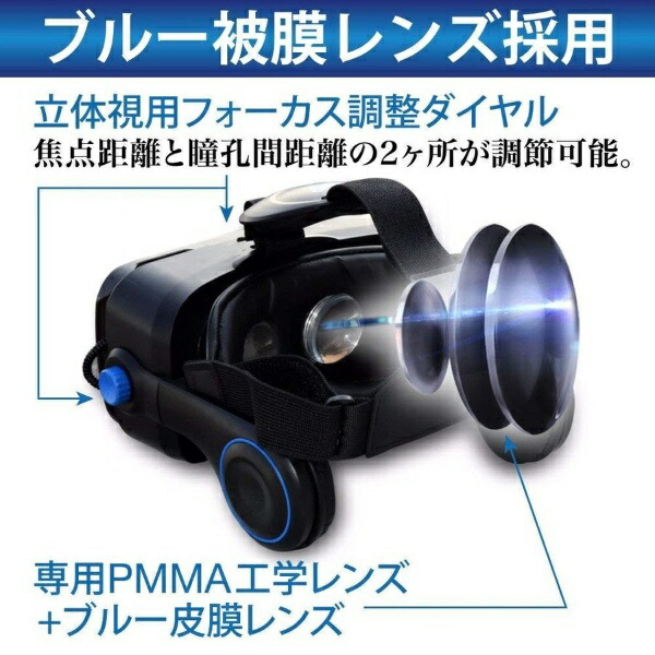 フジアンドチェリーFuji&CherryT-PRO3DVRゴーグルイヤホン一体型4.7~6.0インチ対応ブラック