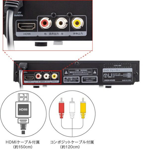 グリーンハウスGREENHOUSEDVDプレーヤーHDMI対応ケーブル付属ブラックGH-DVP1JC-BK[再生専用]ブラックGH-DVP1JC-BK[再生専用]
