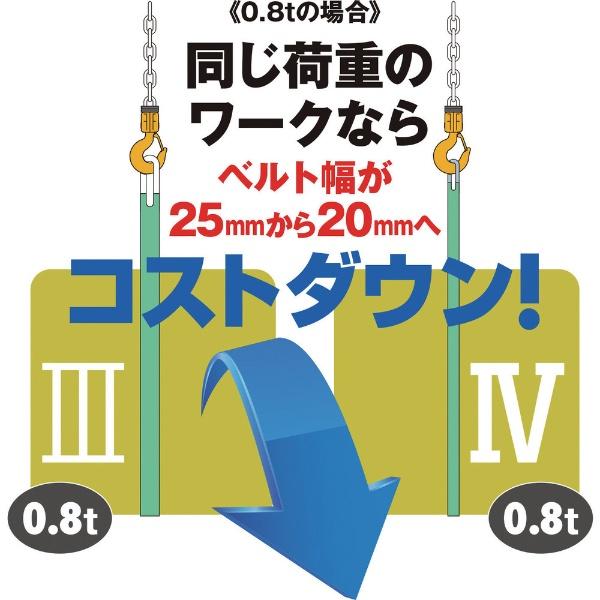 キトーKITOキトーキトーポリエスタースリングBSH形2.0t50mm×2mBSH020-2