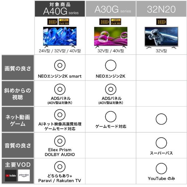 ハイセンスHisense液晶テレビ32A40G[32V型/ハイビジョン/YouTube対応][テレビ32型32インチ]