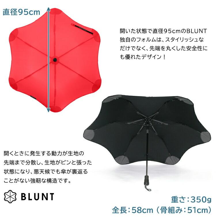 BLUNT XS METRO folding umbrella Black A2457-10 New From Japan
