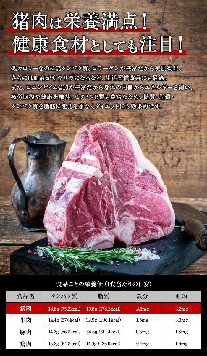 猪の栄養価について