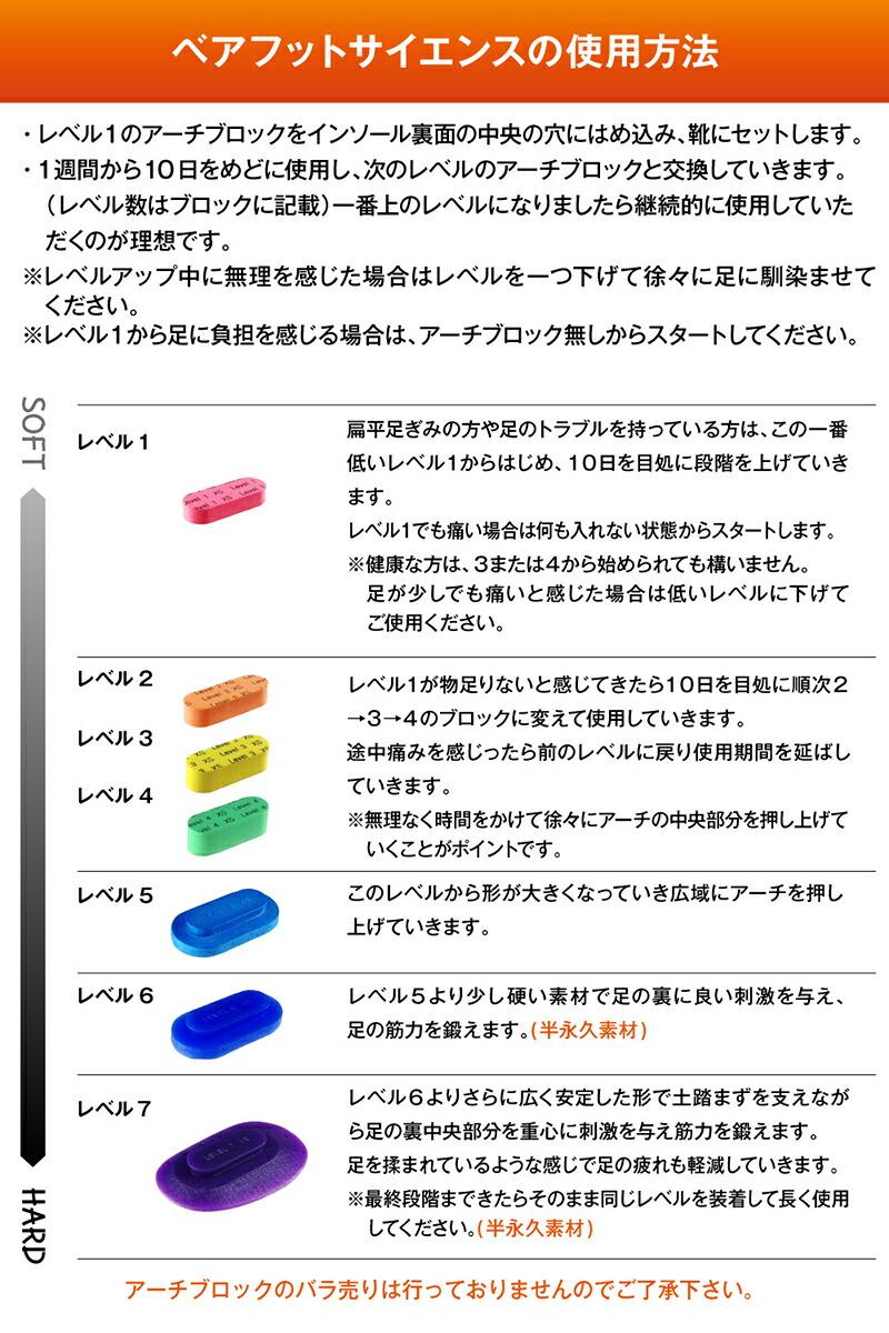 浮き指・浮き足対策インソール