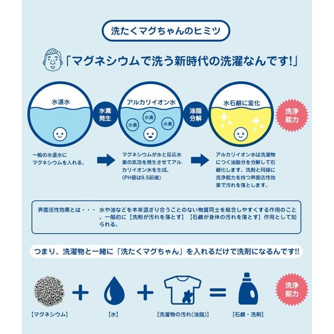 [ 洗たくマグちゃん] 洗濯 まぐちゃん せんたく ランドリー 宮本製作所 部屋干し 洗たく ベビー マグちゃん、消臭・除菌 ゆうぱけっと 送料無料