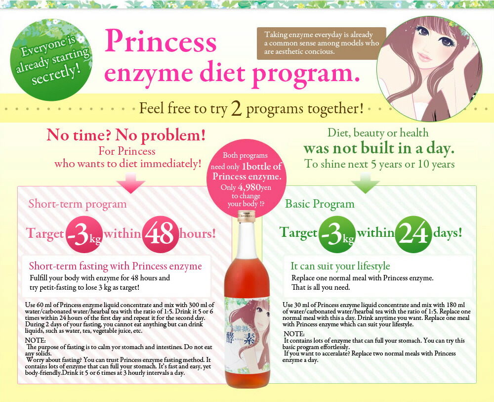 Shinya Koso Night Diet – Enzyme Rich Late Night Meal Diet Tablets?