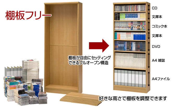 棚板が自由にセッティングできるフルオープン構造。好きな高さで棚板を調整できます。DV、文庫本、コミック本、DVDA4雑誌、A4ファイルなどお好きな高さで調整可能です。