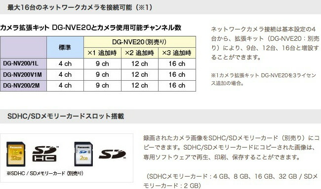DG-NV200/1L/製品特長