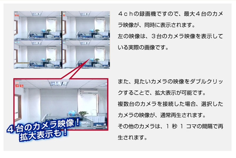 4台のカメラ映像を同時表示可能