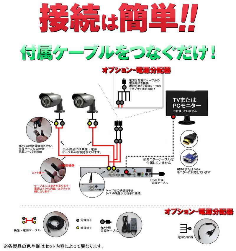 防犯カメラセット接続図
