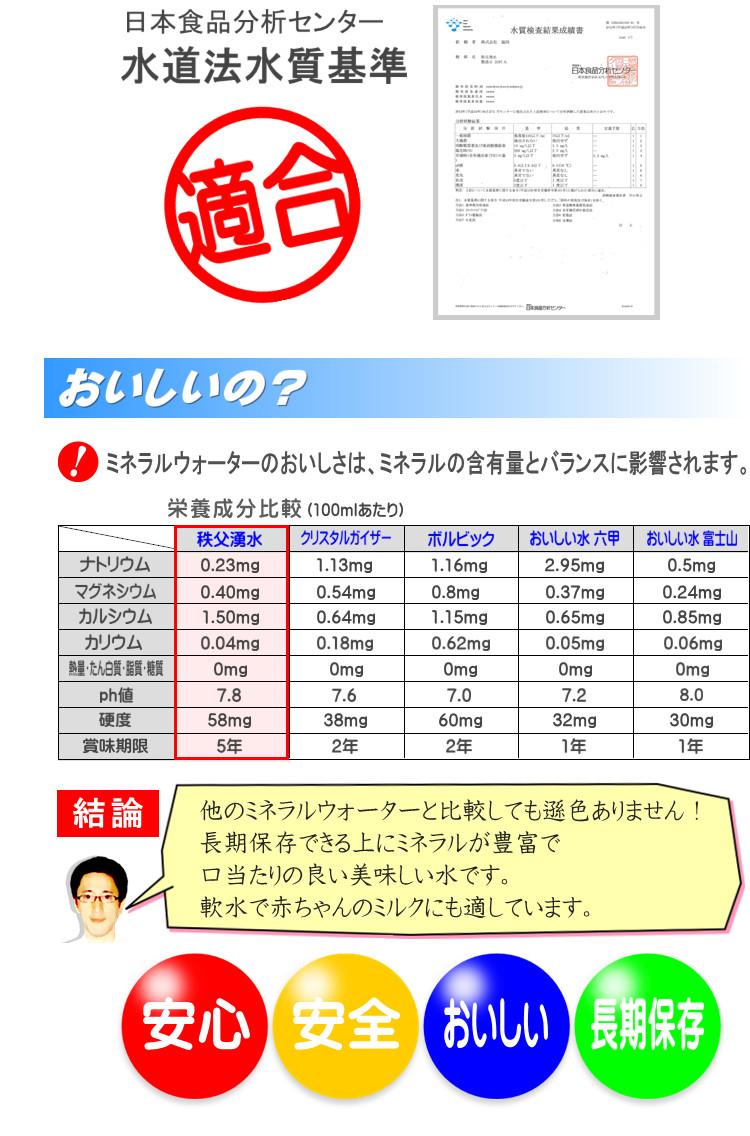 日本食品分析センター水道法水質基準適合