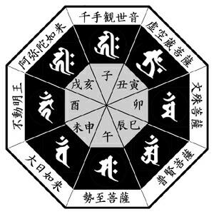 梵字(干支・守護神)