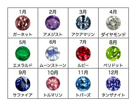 金のうんこリング(宝石モデル)