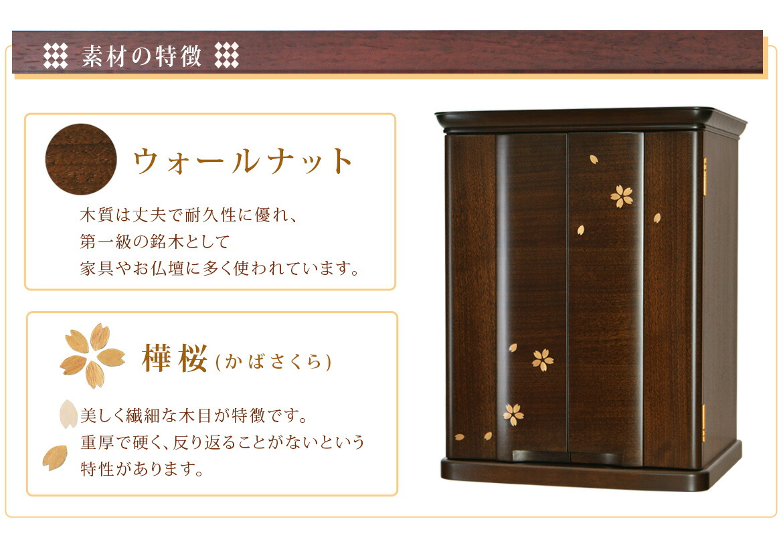 素材の説明 ウォールナット・樺桜