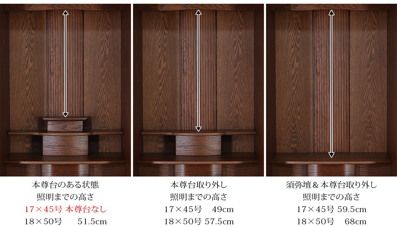 須弥壇と本尊の取り外しイメージ