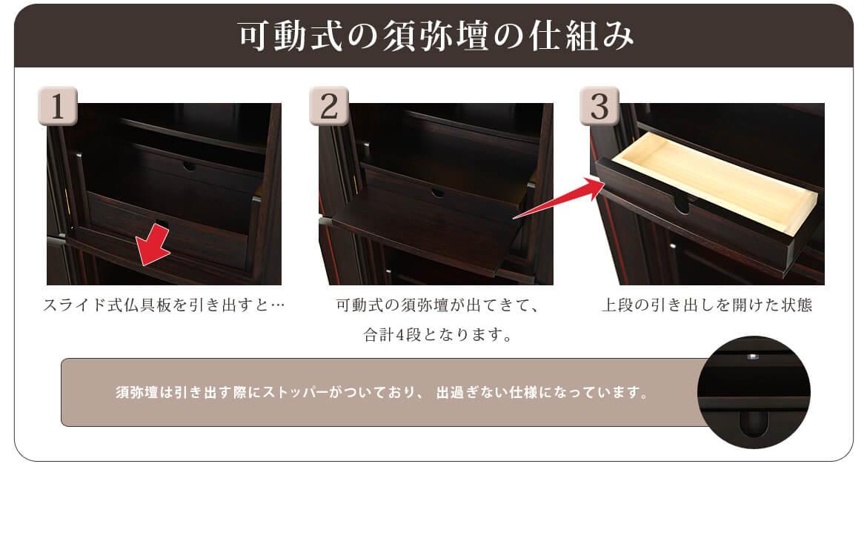 可動式の須弥壇の仕組み