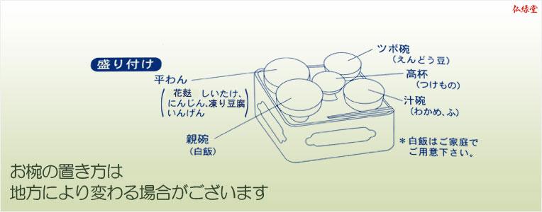 【仏膳用ドライフーズ】