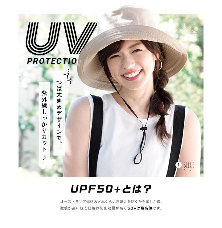 紫外線保護指数UPF50+