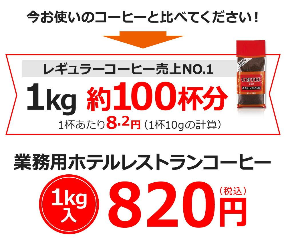 今お使いのコーヒーと比べてください!レギュラーコーヒー売上NO.1 1kg 約100杯分 1杯あたり8.2円(1杯10gの計算)