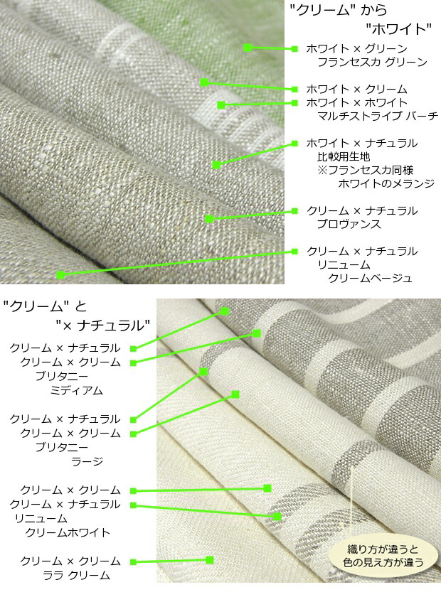 LinenMe(リネンミー)のリネン...ホワイト・クリーム・ナチュラル リネンの色について