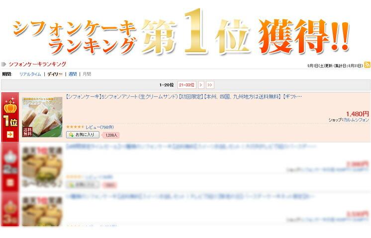 シフォンケーキランキング第1位獲得!!