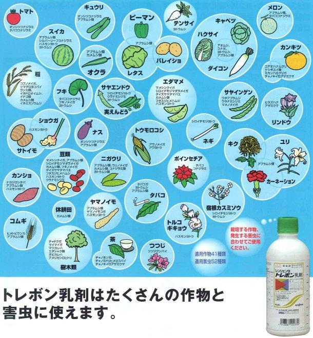 三井化学アグロ株式会社トレボン乳剤