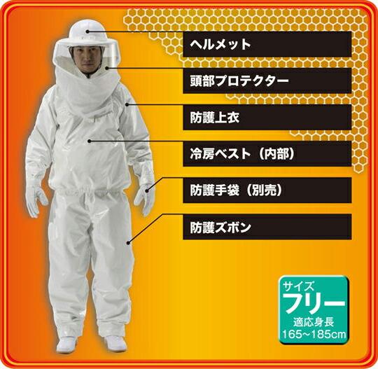 蜂防護服ラプター3 セット内容全体[蜂(ハチ・はち)、スズメバチ、蜂の巣、駆除、対策、防護服、レンタル、貸し出し]