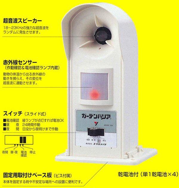 ガーデンバリアは、赤外線センサーでネコの動きをキャッチし、その動きに合わせて不快な変動超音波を放射することにより、感知エリア内から遠ざけます